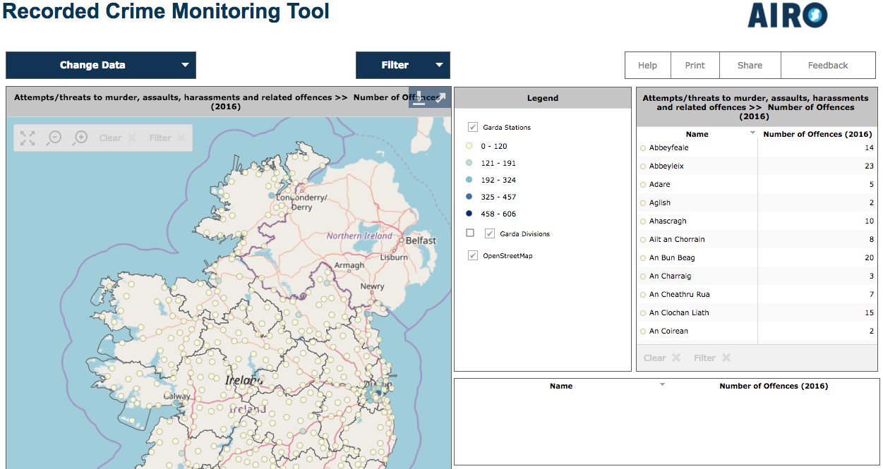 Engagement Fund: Crimes at Garda Station Level and Pedestrian Footfall visualisations.